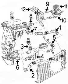 Ballon De Foot also 4990 Circuit De Refroidissement Clio Ii 15 Diesel Dci Moteur K9k besides I49 3175 also Dodge Neon 2004 Dodge Neon Crankshaft Sensor as well Toyota Highlander Hybrid Headl  Assembly Parts Diagram. on thermostat circuit