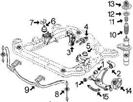 suspension avant et support moteur berlingo 1 6