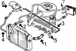 circuit de refroidissement fiesta moteur essence hcs avant 5 99 alpazo pi ces d tach es. Black Bedroom Furniture Sets. Home Design Ideas