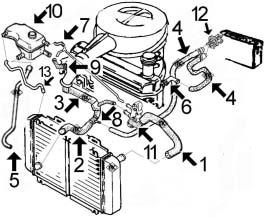 circuit de refroidissement fiesta 1 8 diesel moteur kent avant 4 99 alpazo pi ces d tach es. Black Bedroom Furniture Sets. Home Design Ideas