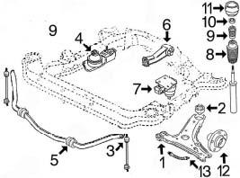 suspension avant et support moteur galaxy sharan 1 9 tdi entre 1996 et 2001 alpazo pi ces. Black Bedroom Furniture Sets. Home Design Ideas
