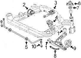 suspension avant  support moteur transit  diesel
