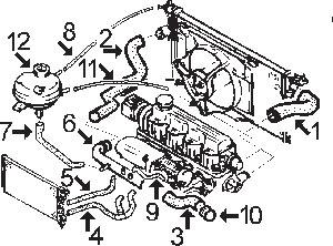 circuit de refroidissement corsa b 1 4 16v moteur x14xe de 16 Fog Light Switch and Relay 1 8233 dte sup rieure radiateur sans clim