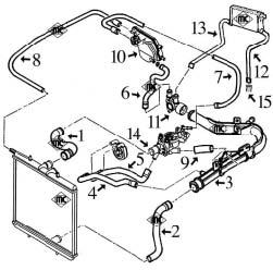 Circuit de refroidissement 206 1.9 Diesel moteur DW8 ...