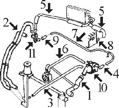 Circuit De Refroidissement 306 1 9 Diesel De 1993 1998 Moteur Xud9