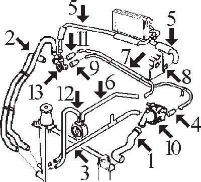 Circuit De Refroidissement 306 1 9 Turbo Diesel De 1993 1998 Moteur