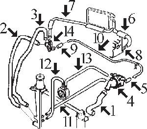 circuit de refroidissement 405 1 9 diesel et turbodiesel moteurs xud9 de 1905 cc et xud9te. Black Bedroom Furniture Sets. Home Design Ideas