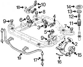 5850 Suspension Avant Et Support Moteur 406 21 Td Xud11bte further P 0900c1528003c4c8 furthermore 75473 Anschlussplan H4 L e additionally Sujet624237 additionally Ford F 53 Motorhome Chassis 1996 Fuse Box Diagram. on fiat ducato
