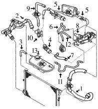 circuit de refroidissement partner 2 0 hdi moteur dw10