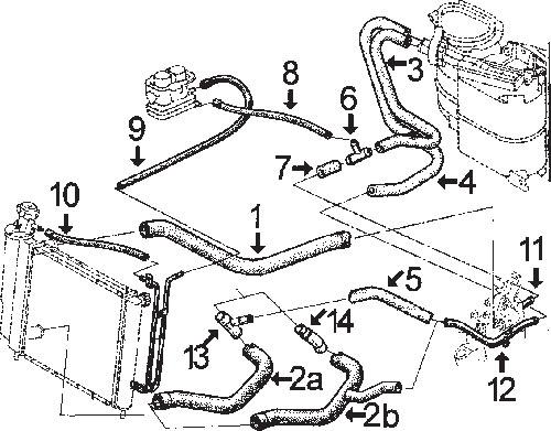 Circuit De Refroidissement R21 Gts Moteur F2n De 1 721 Cc