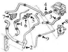 Circuit De Refroidissement Clio Ii 1 2 Essence Avant 2 99