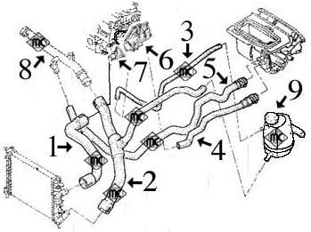 4271 Circuit De Refroidissement Clio Ii 16 Essence 16v Moteurs K4m Et K4j on thermostat circuit