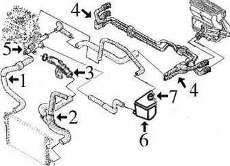 circuit de refroidissement espace iii 2 0 essence  moteur