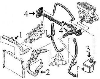 circuit de refroidissement espace iii 2 2 dt diesel moteur