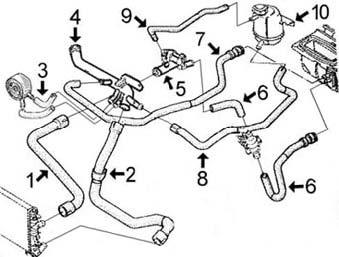 circuit de refroidissement kangoo 1 5 diesel dci  moteur