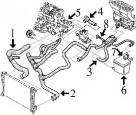 5026 Circuit De Refroidissement Laguna I 19 Dci 110 120cv Depuis 98