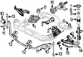 suspension avant et support moteur scenic i 2 0 16s moteur f4r depuis 98 alpazo pi ces. Black Bedroom Furniture Sets. Home Design Ideas