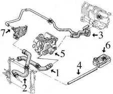 circuit de refroidissement twingo d7f 702 cc 10 1997 9 2000 alpazo pi ces d tach es. Black Bedroom Furniture Sets. Home Design Ideas