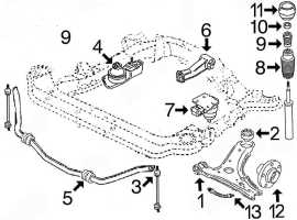 suspension avant et support moteur alhambra 1 9 tdi depuis 96 avant 01 alpazo pi ces. Black Bedroom Furniture Sets. Home Design Ideas
