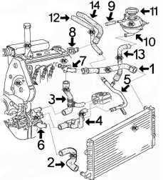 Detail Water Tap Domiciliary Dwg Detail For Autocad moreover 5160 Circuit De Refroidissement Caddy 19 Diesel Moteur 1y De 64cv Avant 2003 also ShowAssembly further American Wide Flange Steel Beams D 1319 further 15049. on 6 0 y pipe