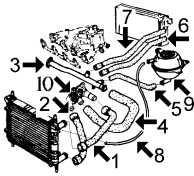 circuit de refroidissement polo 84 1 4 diesel moteur mn et 1w de 86 a 95 alpazo pi ces. Black Bedroom Furniture Sets. Home Design Ideas