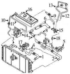 circuit de refroidissement jumper 1 9 td  xud9te